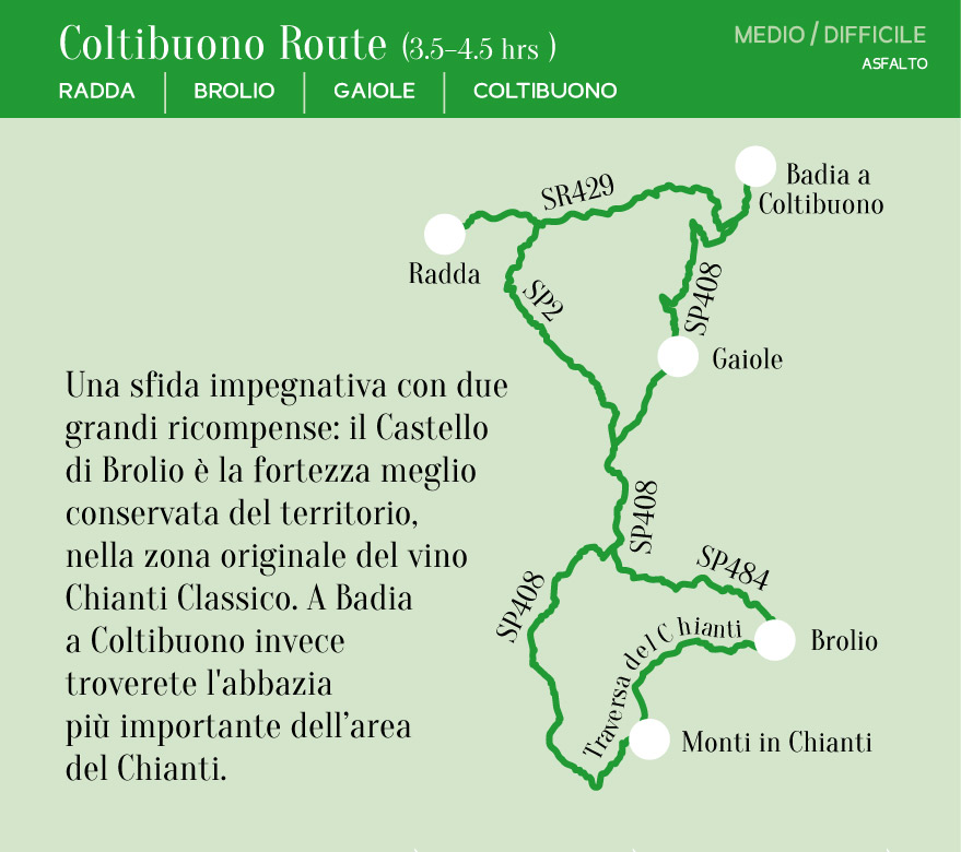 Coltibuono Route