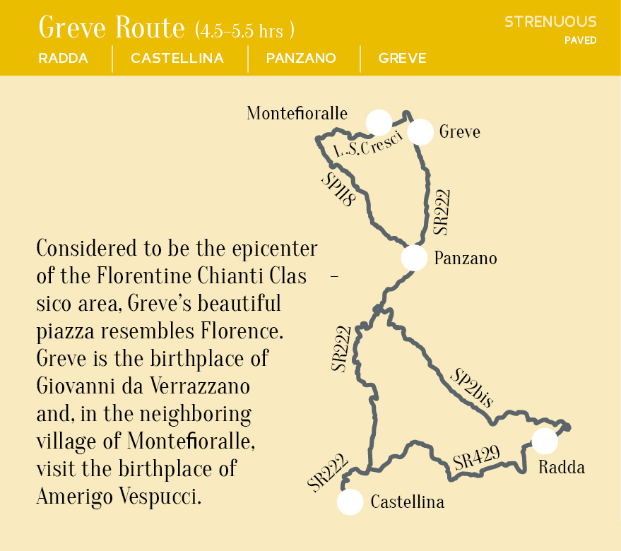 Greve Route